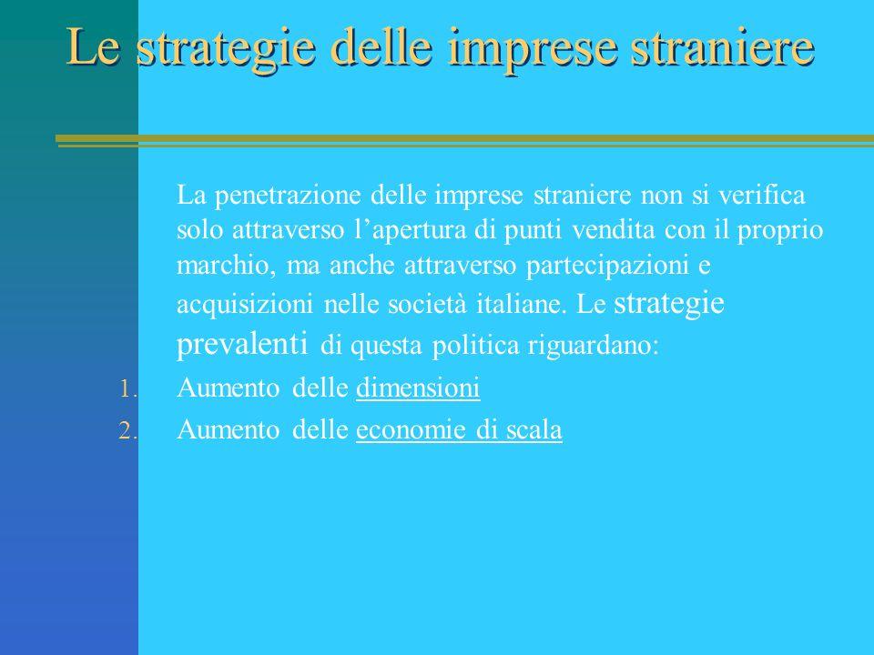 Le strategie delle imprese straniere