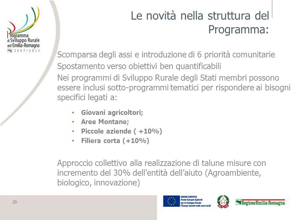 Le novità nella struttura del Programma:
