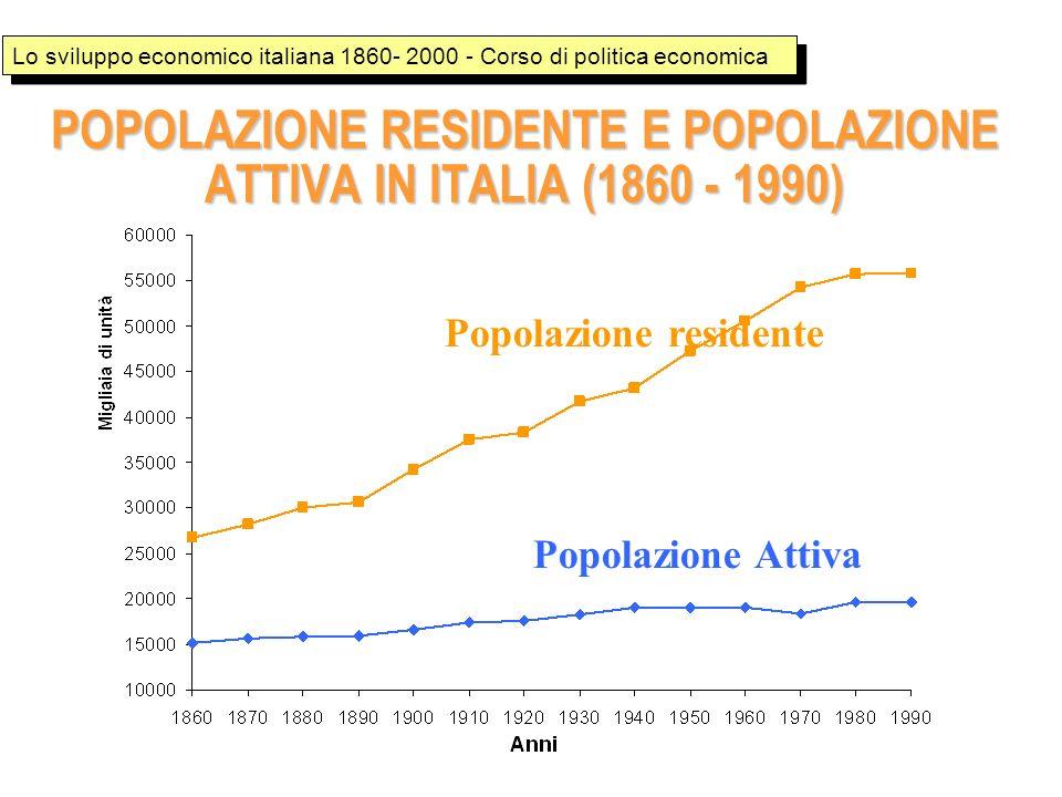 POPOLAZIONE RESIDENTE E POPOLAZIONE ATTIVA IN ITALIA (1860 - 1990)