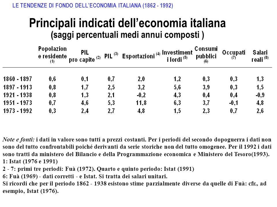 LE TENDENZE DI FONDO DELL'ECONOMIA ITALIANA (1862 - 1992)