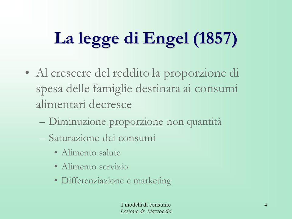 La legge di Engel (1857)Al crescere del reddito la proporzione di spesa delle famiglie destinata ai consumi alimentari decresce.