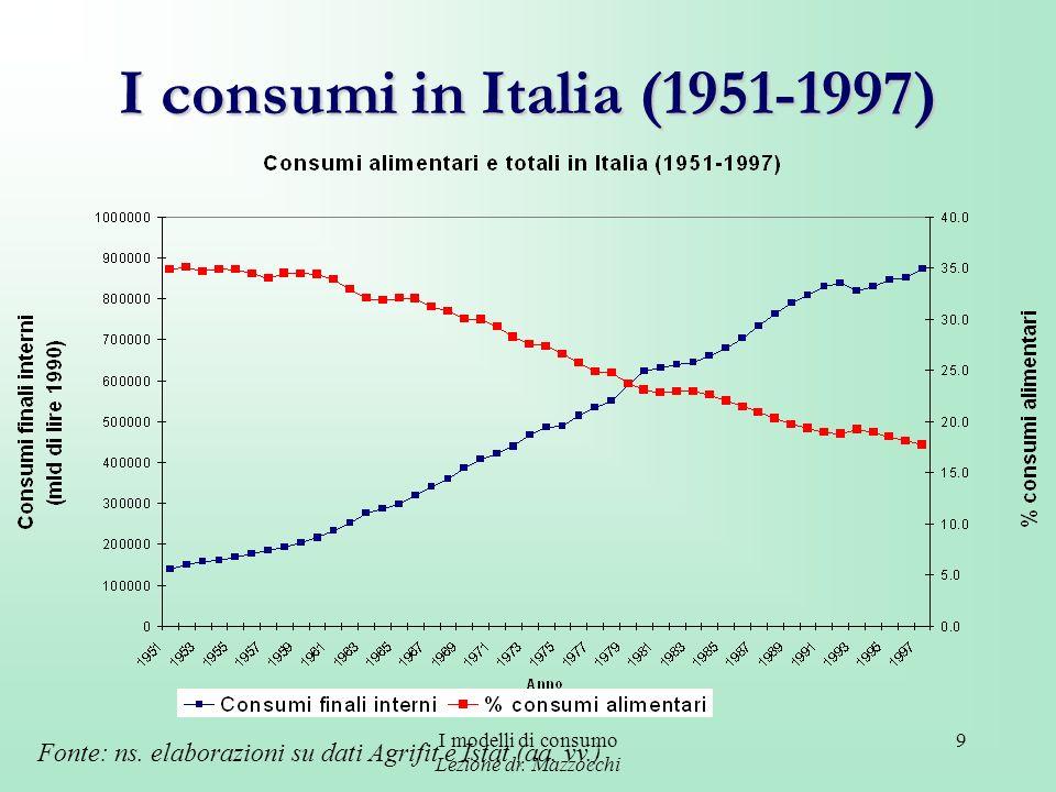 I consumi in Italia (1951-1997) I modelli di consumo.