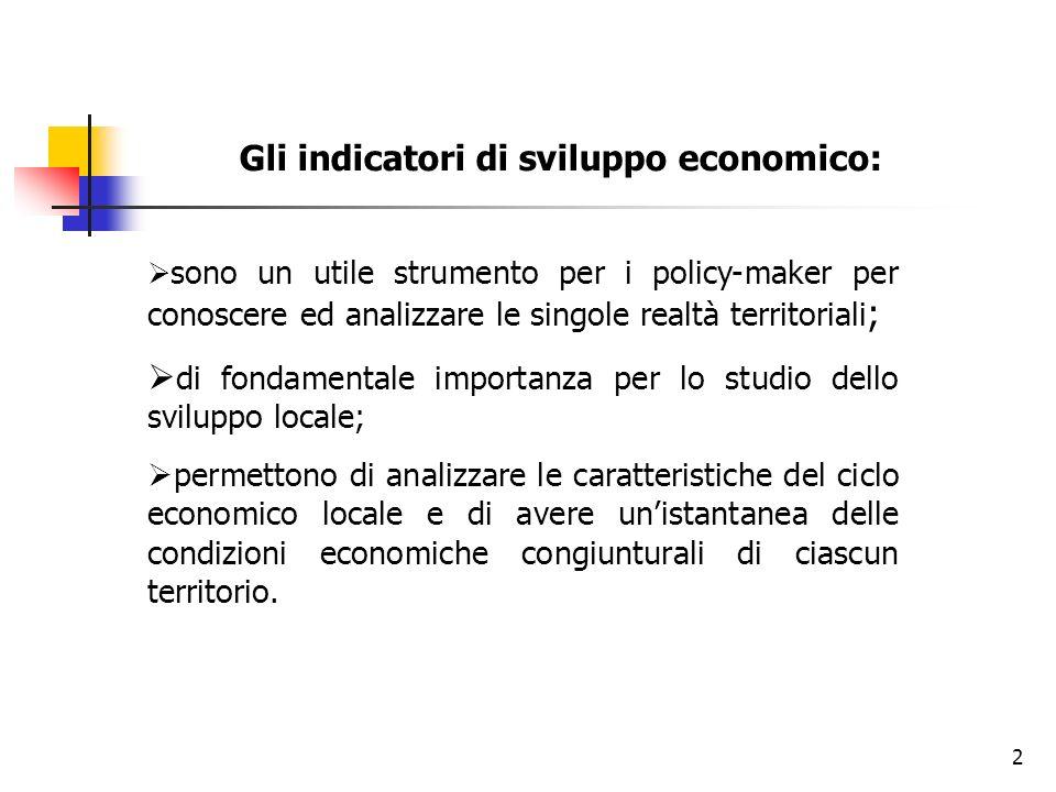 Gli indicatori di sviluppo economico:
