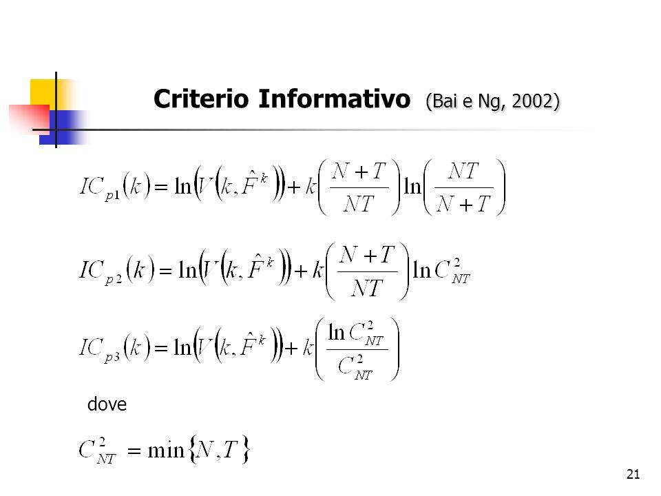 Criterio Informativo (Bai e Ng, 2002)