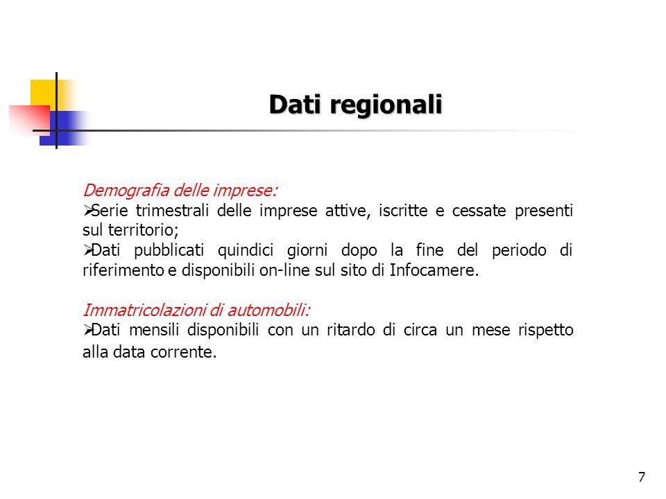 Dati regionali Demografia delle imprese: