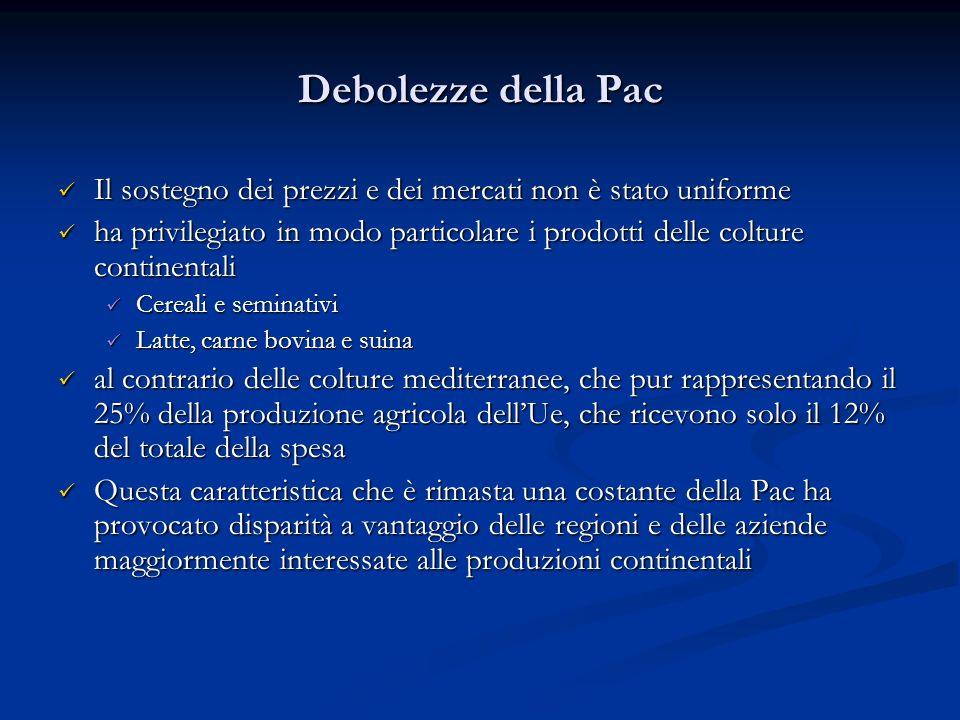 Debolezze della Pac Il sostegno dei prezzi e dei mercati non è stato uniforme.
