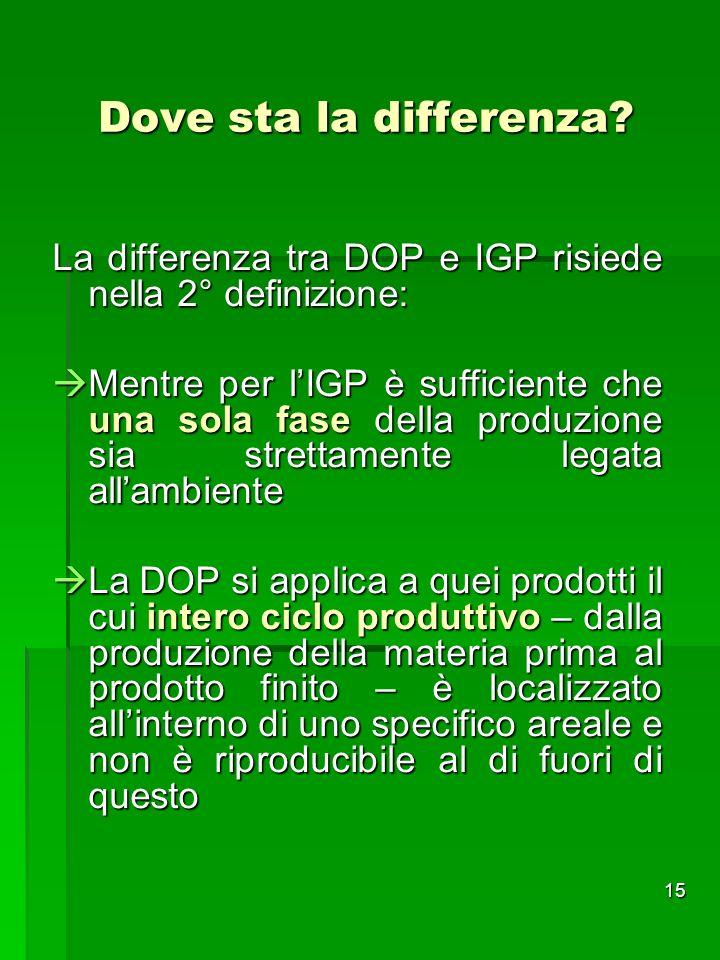Dove sta la differenza La differenza tra DOP e IGP risiede nella 2° definizione: