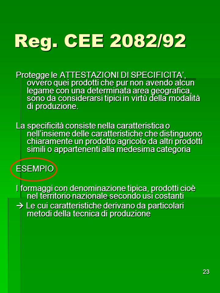 Reg. CEE 2082/92