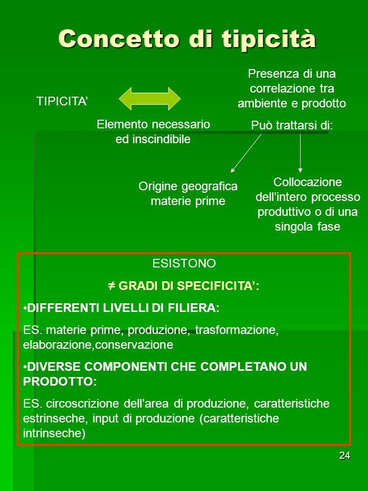 ≠ GRADI DI SPECIFICITA':