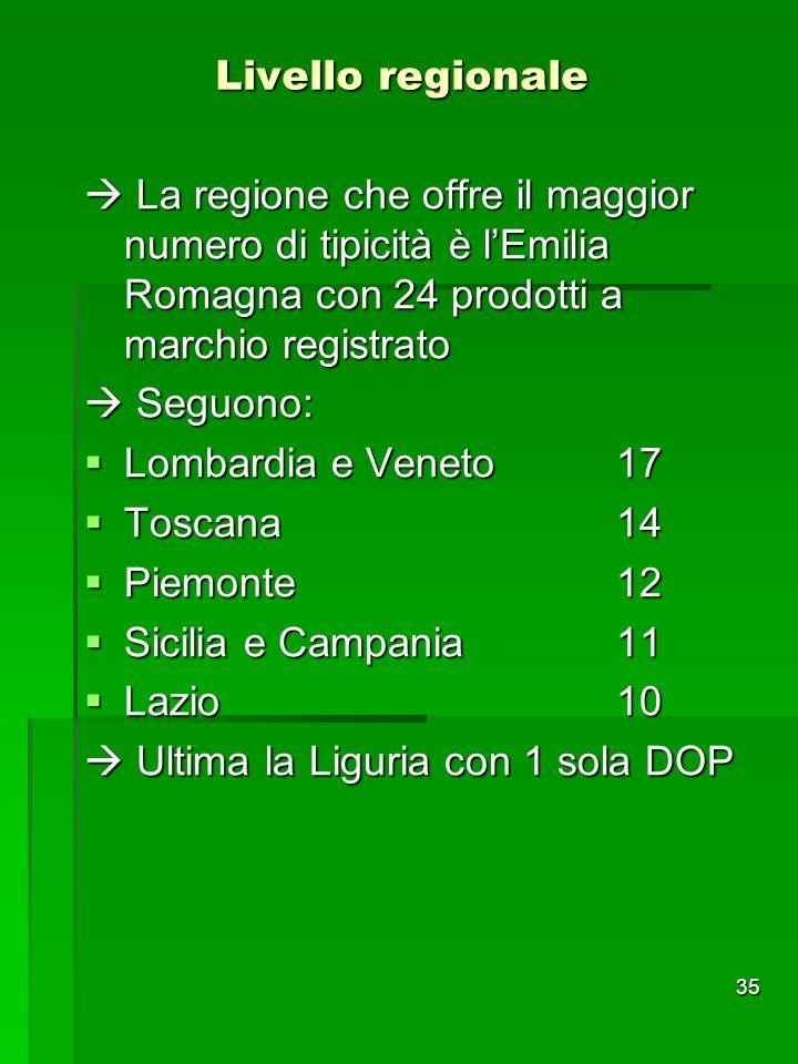 Livello regionale  La regione che offre il maggior numero di tipicità è l'Emilia Romagna con 24 prodotti a marchio registrato.