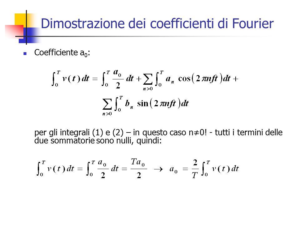 Dimostrazione dei coefficienti di Fourier
