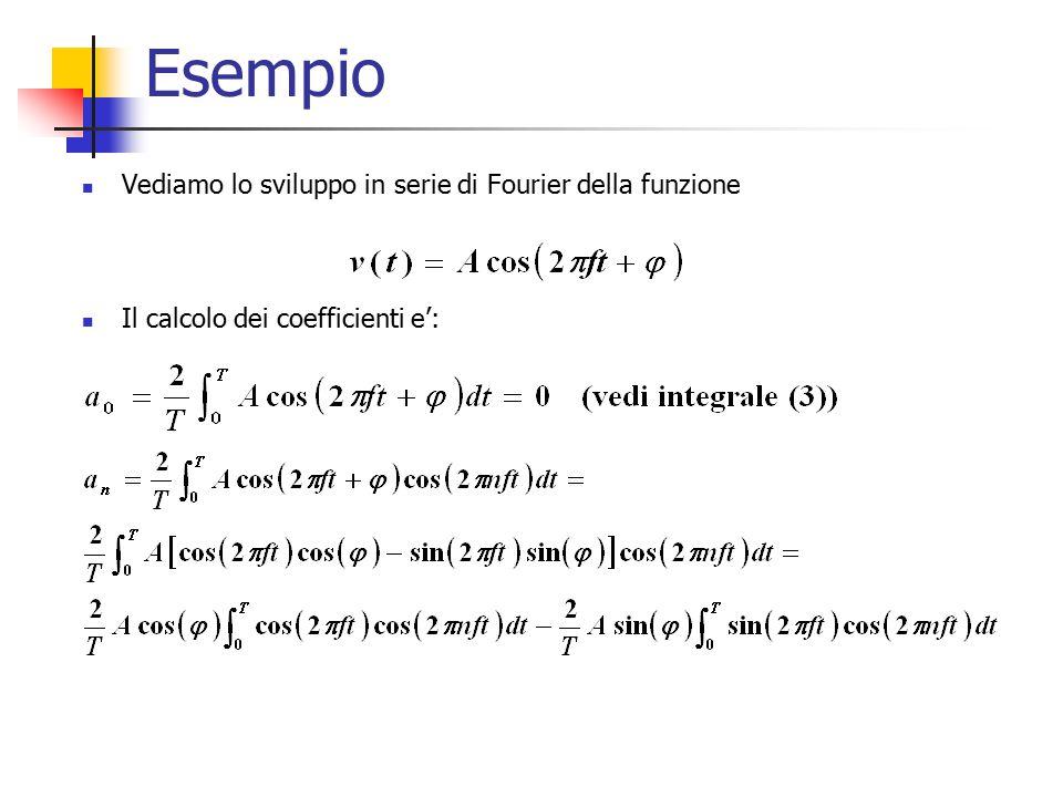 Esempio Vediamo lo sviluppo in serie di Fourier della funzione