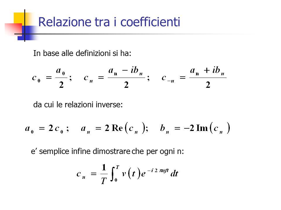 Relazione tra i coefficienti