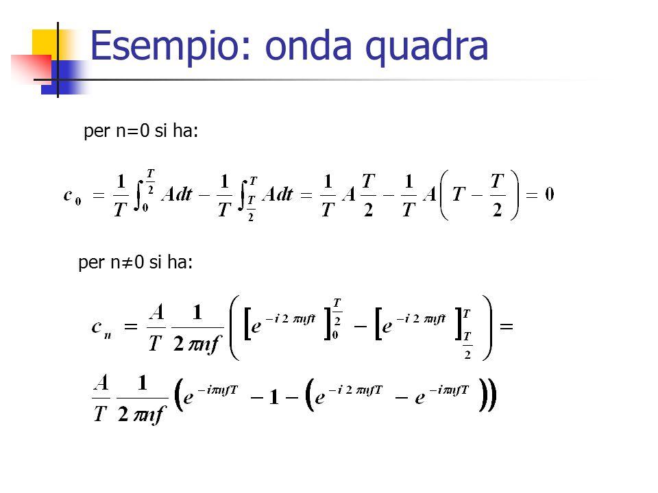 Esempio: onda quadra per n=0 si ha: per n≠0 si ha: