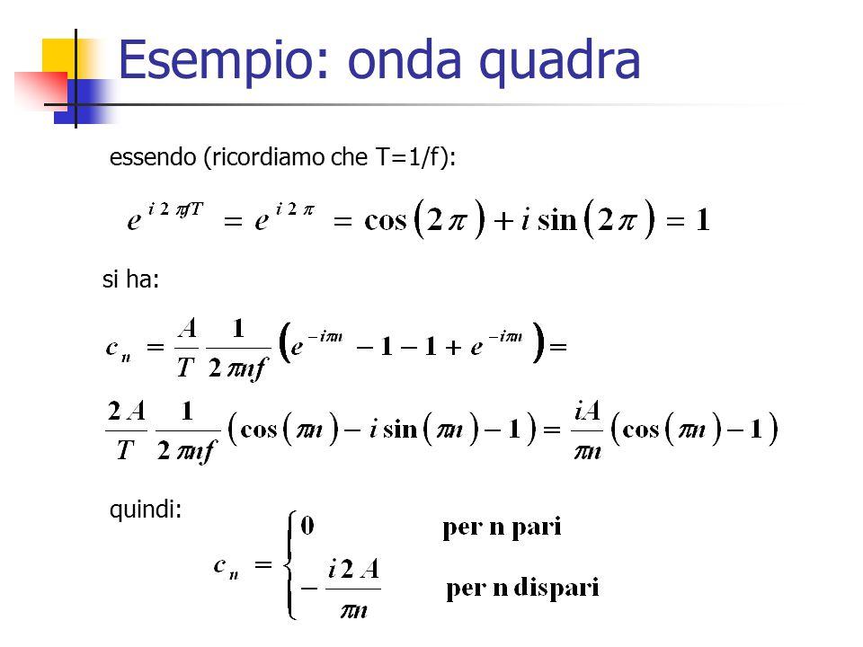 Esempio: onda quadra essendo (ricordiamo che T=1/f): si ha: quindi: