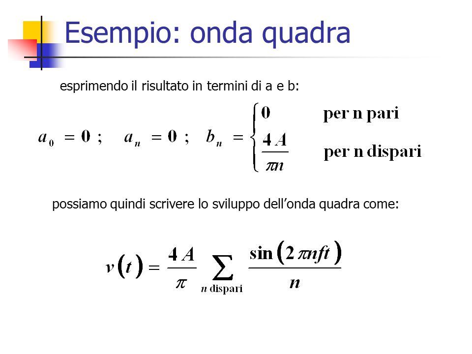 Esempio: onda quadra esprimendo il risultato in termini di a e b: