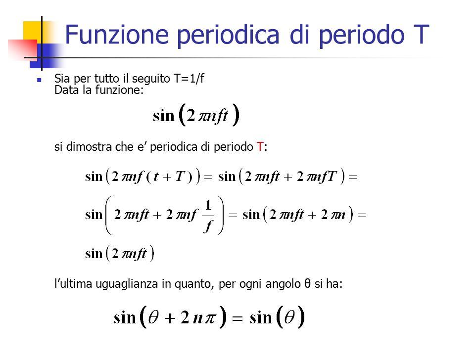 Funzione periodica di periodo T
