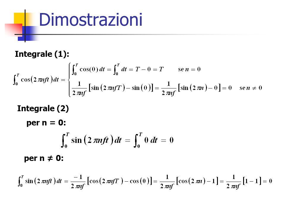 Dimostrazioni Integrale (1): Integrale (2) per n = 0: per n ≠ 0: