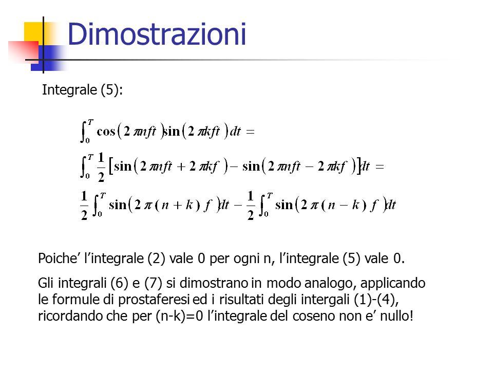 Dimostrazioni Integrale (5):