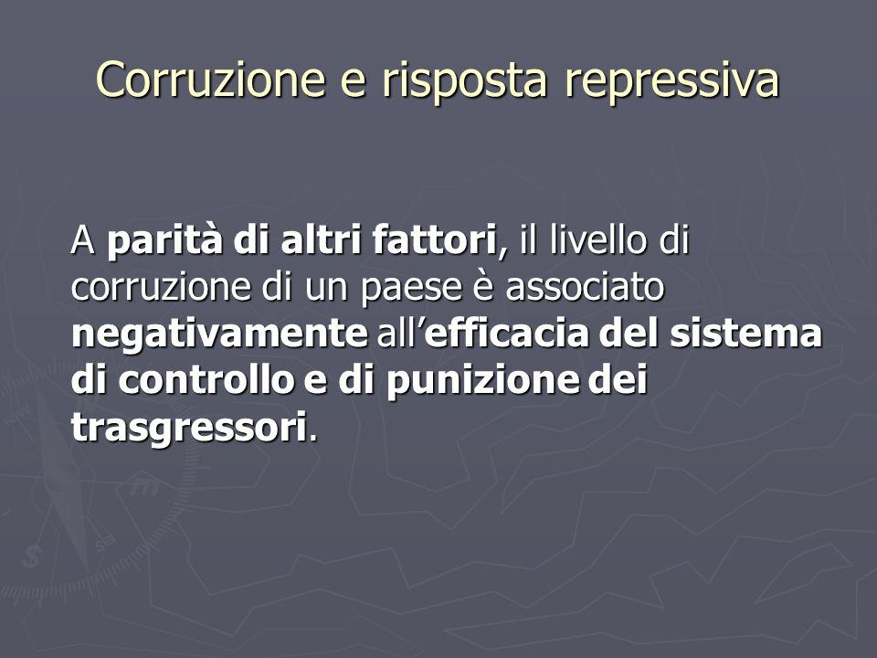 Corruzione e risposta repressiva