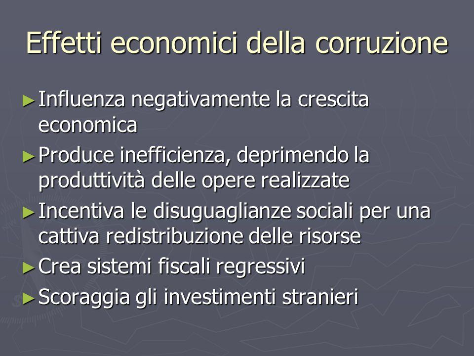 Effetti economici della corruzione