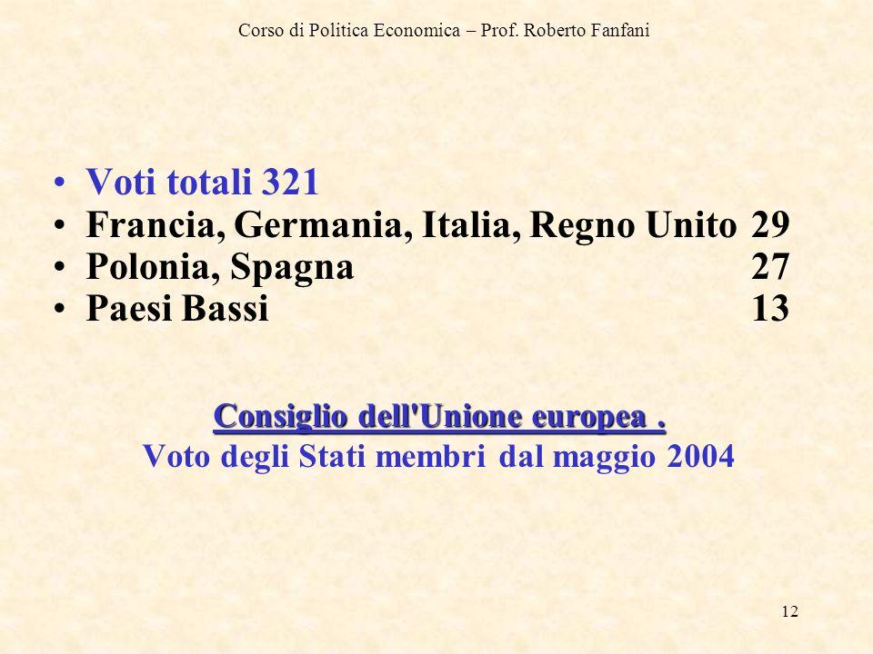 Francia, Germania, Italia, Regno Unito 29 Polonia, Spagna 27