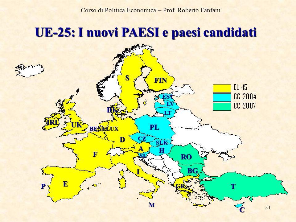 UE-25: I nuovi PAESI e paesi candidati