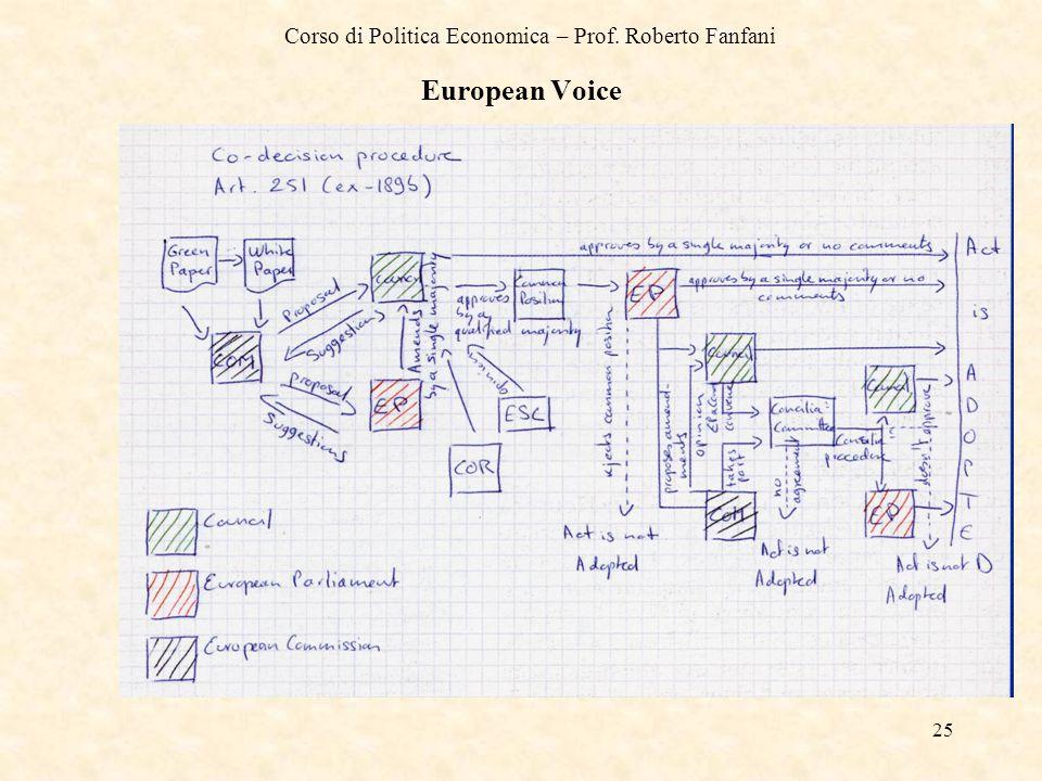 European Voice