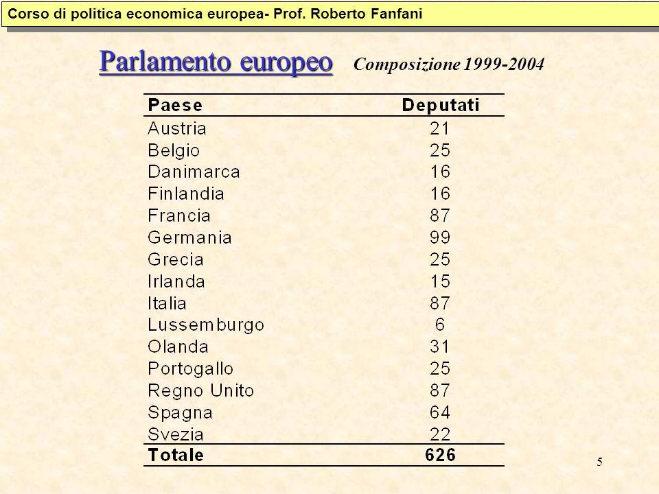 Parlamento europeo Composizione 1999-2004