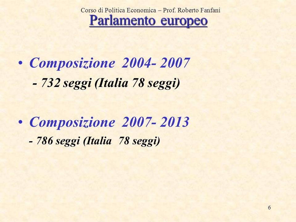 Parlamento europeo Composizione 2004- 2007 Composizione 2007- 2013