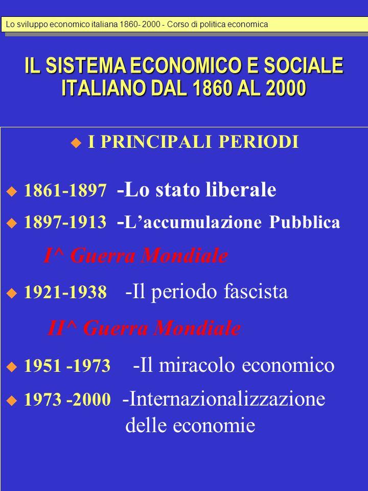 IL SISTEMA ECONOMICO E SOCIALE ITALIANO DAL 1860 AL 2000