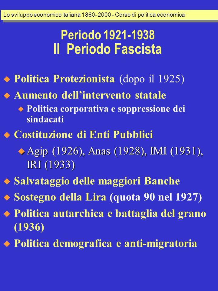 Periodo 1921-1938 Il Periodo Fascista