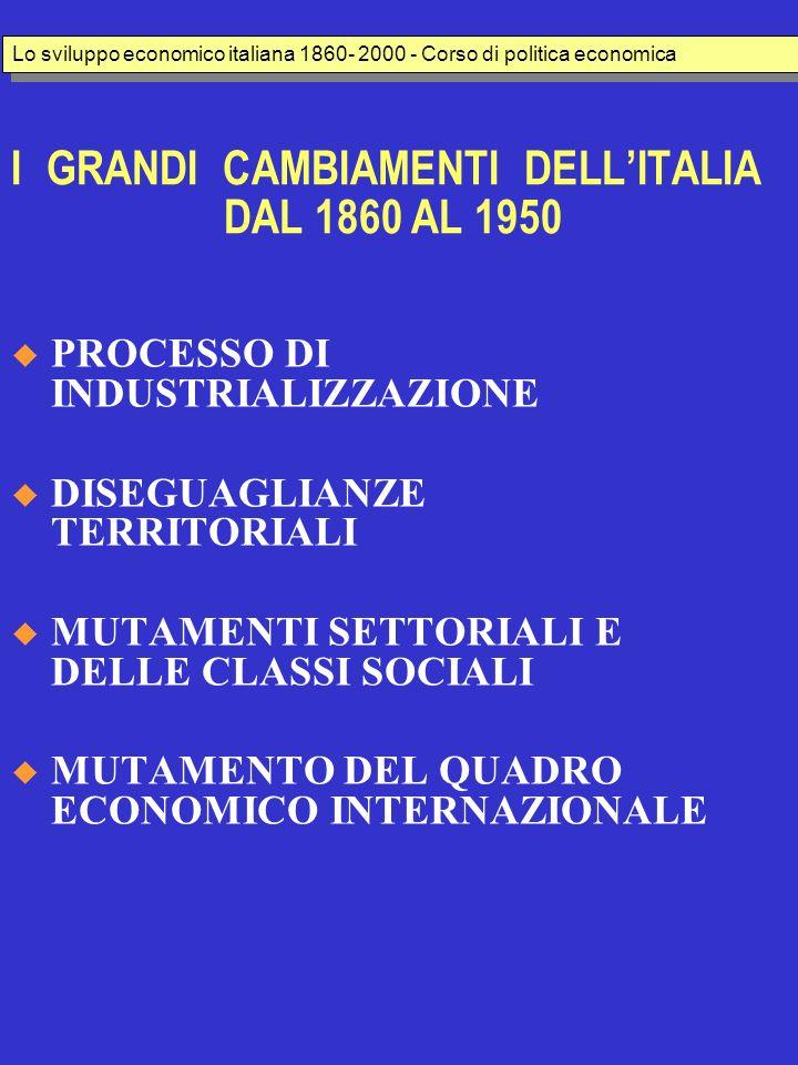 I GRANDI CAMBIAMENTI DELL'ITALIA DAL 1860 AL 1950