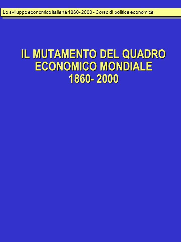 IL MUTAMENTO DEL QUADRO ECONOMICO MONDIALE 1860- 2000