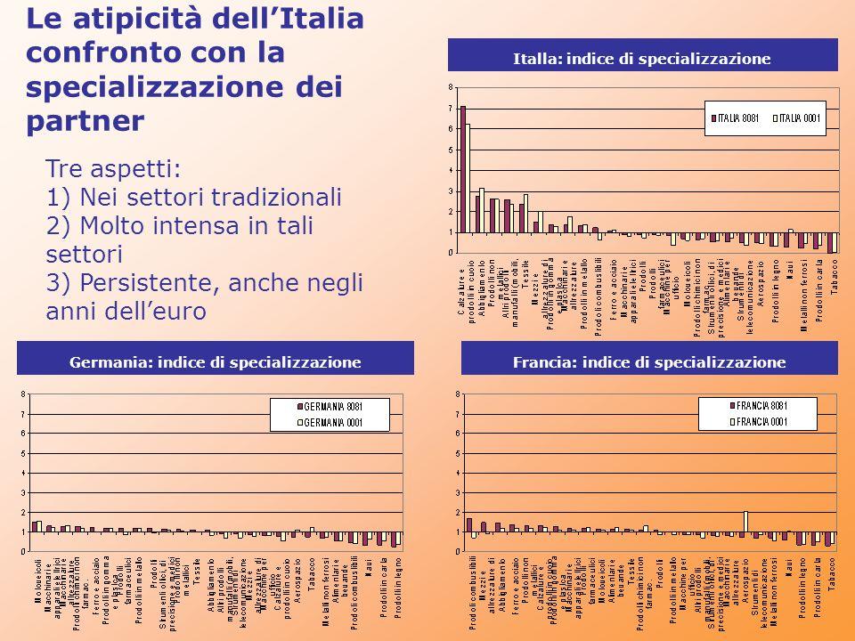 Le atipicità dell'Italia confronto con la specializzazione dei partner