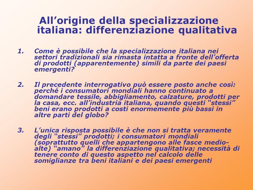 All'origine della specializzazione italiana: differenziazione qualitativa