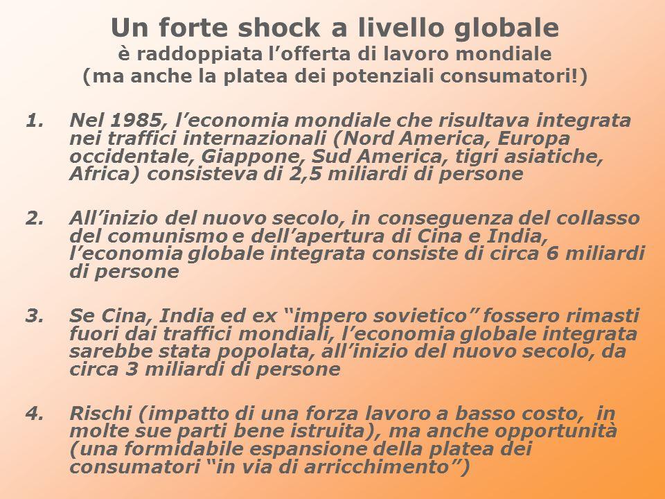 Un forte shock a livello globale