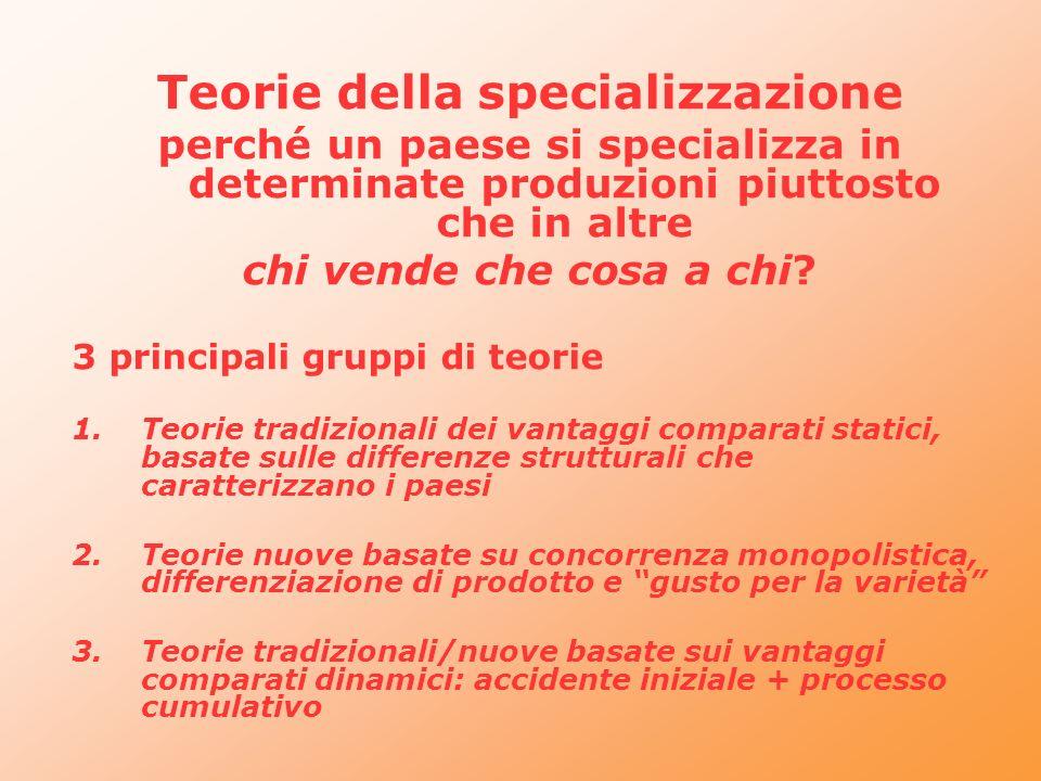 Teorie della specializzazione