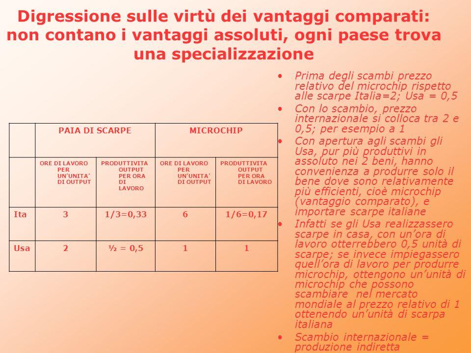 Digressione sulle virtù dei vantaggi comparati: non contano i vantaggi assoluti, ogni paese trova una specializzazione