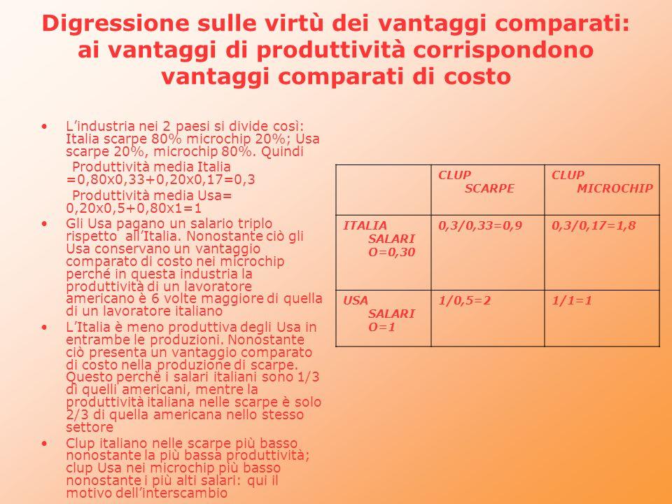 Digressione sulle virtù dei vantaggi comparati: ai vantaggi di produttività corrispondono vantaggi comparati di costo
