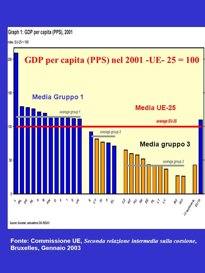 GDP per capita (PPS) nel 2001 -UE- 25 = 100