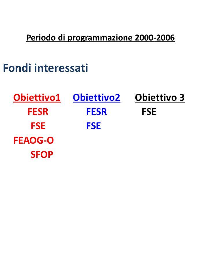 Periodo di programmazione 2000-2006
