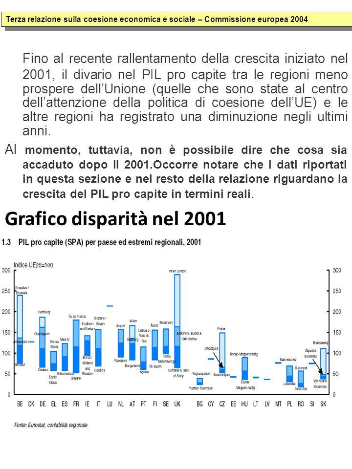 Terza relazione sulla coesione economica e sociale – Commissione europea 2004