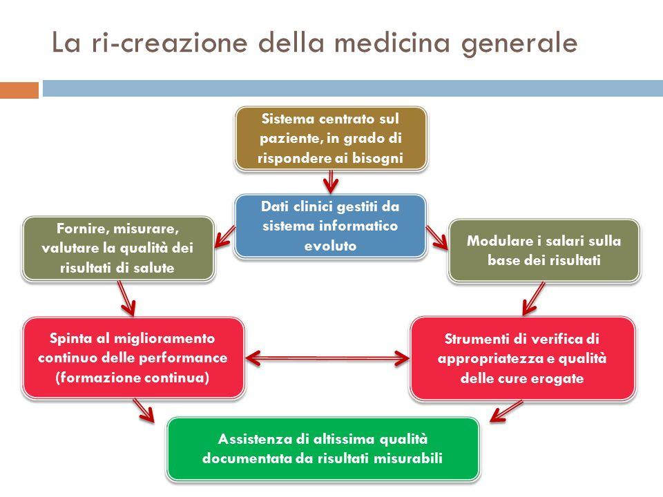 La ri-creazione della medicina generale
