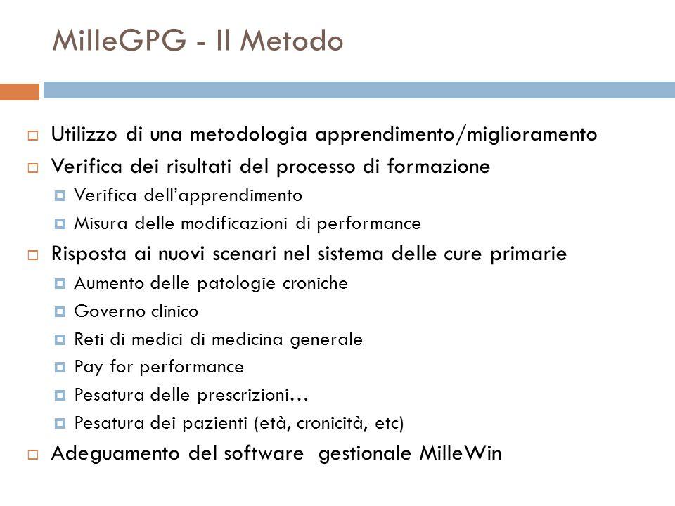 MilleGPG - Il Metodo Utilizzo di una metodologia apprendimento/miglioramento. Verifica dei risultati del processo di formazione.
