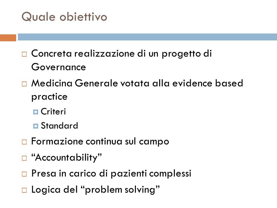 Quale obiettivo Concreta realizzazione di un progetto di Governance