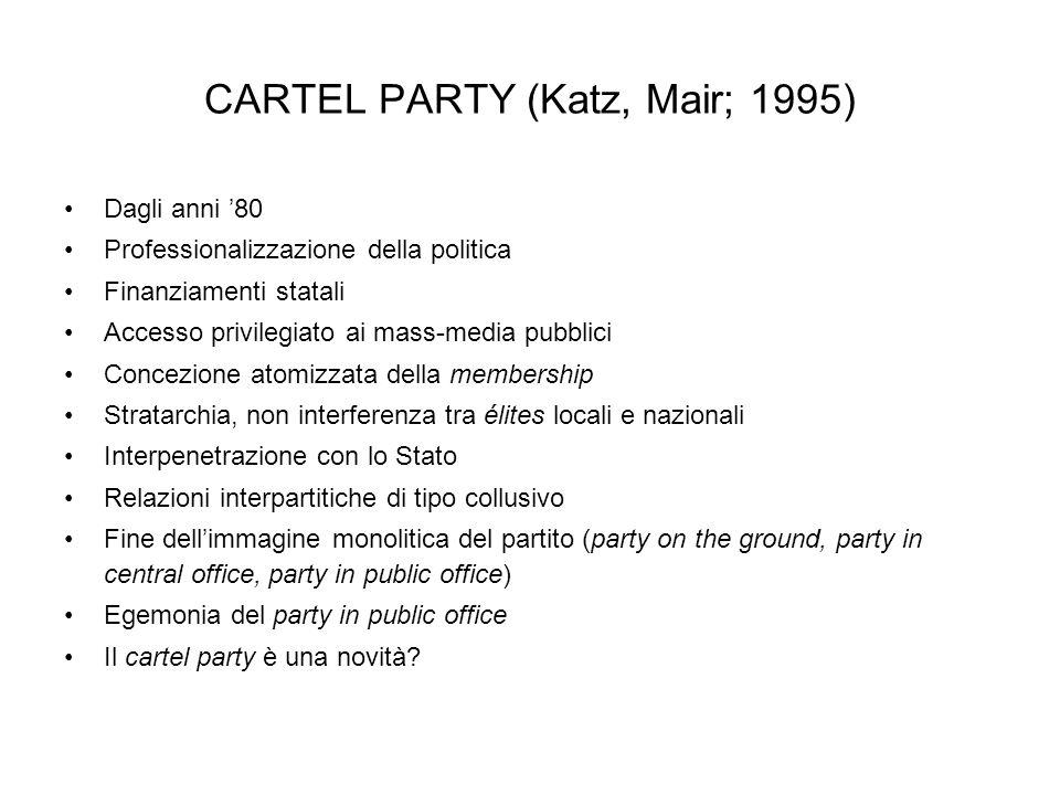 CARTEL PARTY (Katz, Mair; 1995)