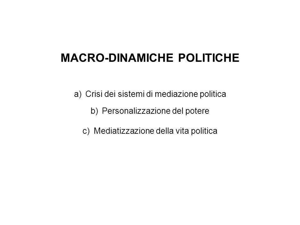 MACRO-DINAMICHE POLITICHE