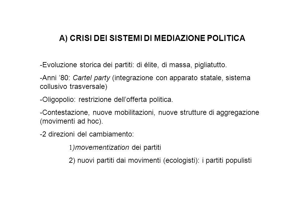 A) CRISI DEI SISTEMI DI MEDIAZIONE POLITICA