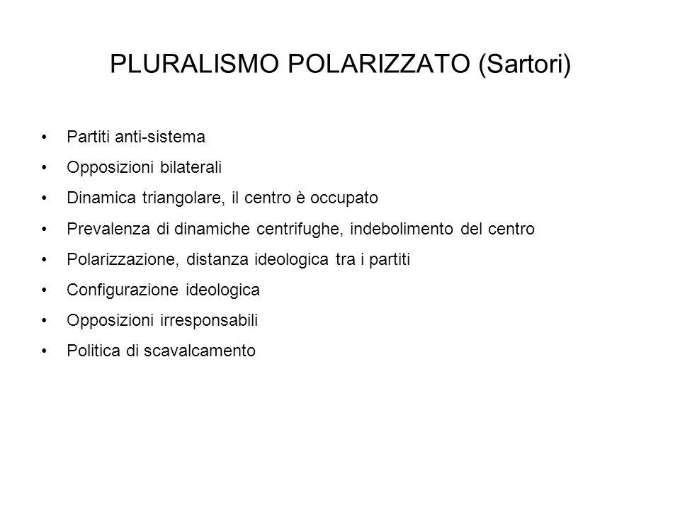 PLURALISMO POLARIZZATO (Sartori)